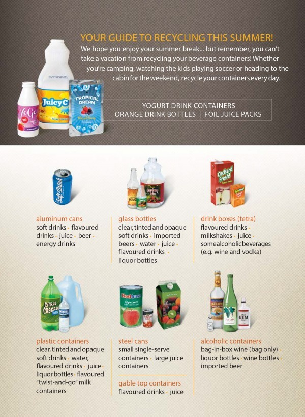 Summer-recycling-guide